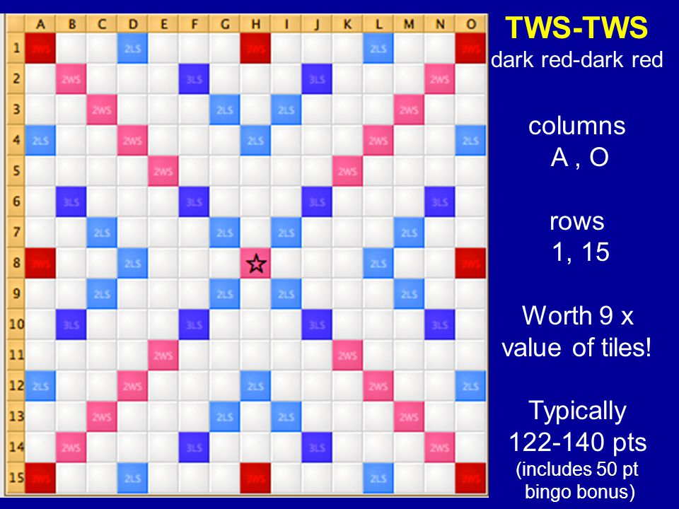 TWS-TWS columns A , O rows 1, 15 Worth 9 x value of tiles! Typically