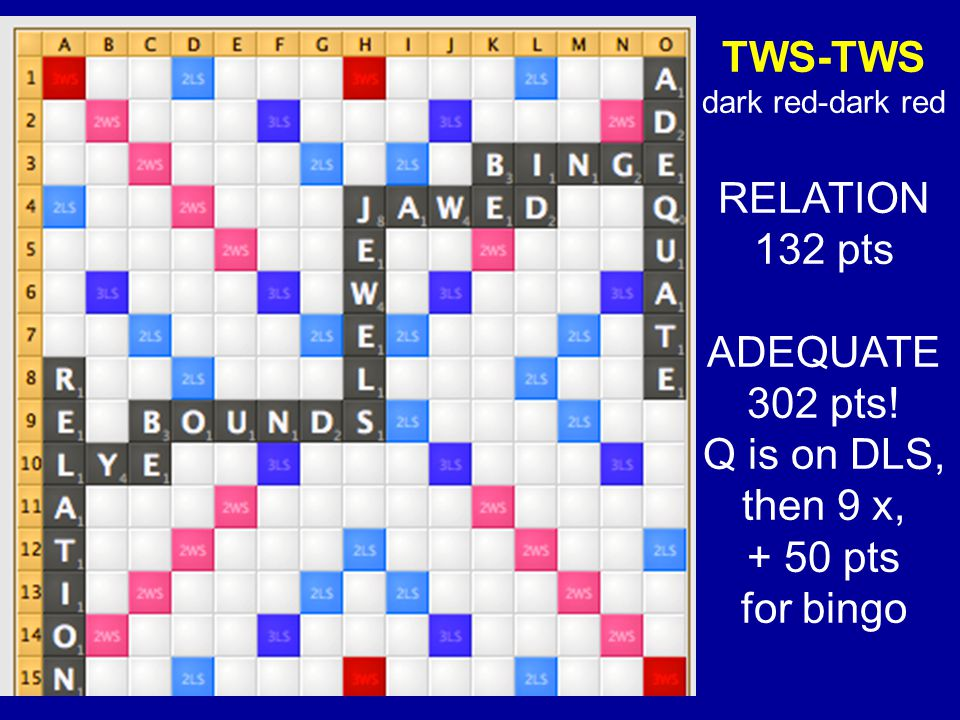 TWS-TWS RELATION 132 pts ADEQUATE 302 pts! Q is on DLS, then 9 x,