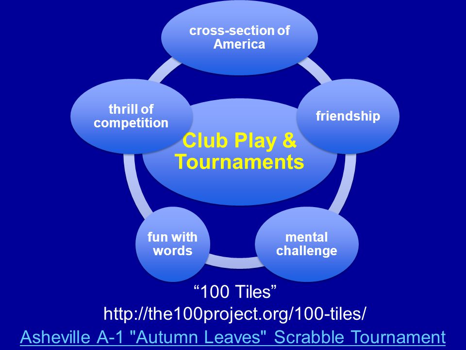 Club Play & Tournaments cross-section of America