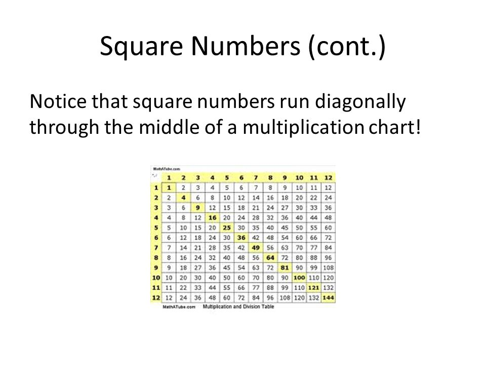 Square Numbers (cont.) Notice that square numbers run diagonally through the middle of a multiplication chart!