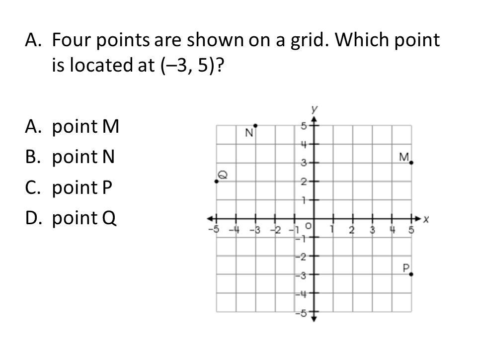 Four points are shown on a grid. Which point is located at (–3, 5)