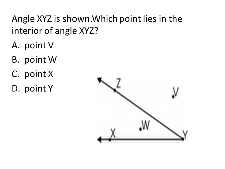 Angle XYZ is shown.Which point lies in the interior of angle XYZ