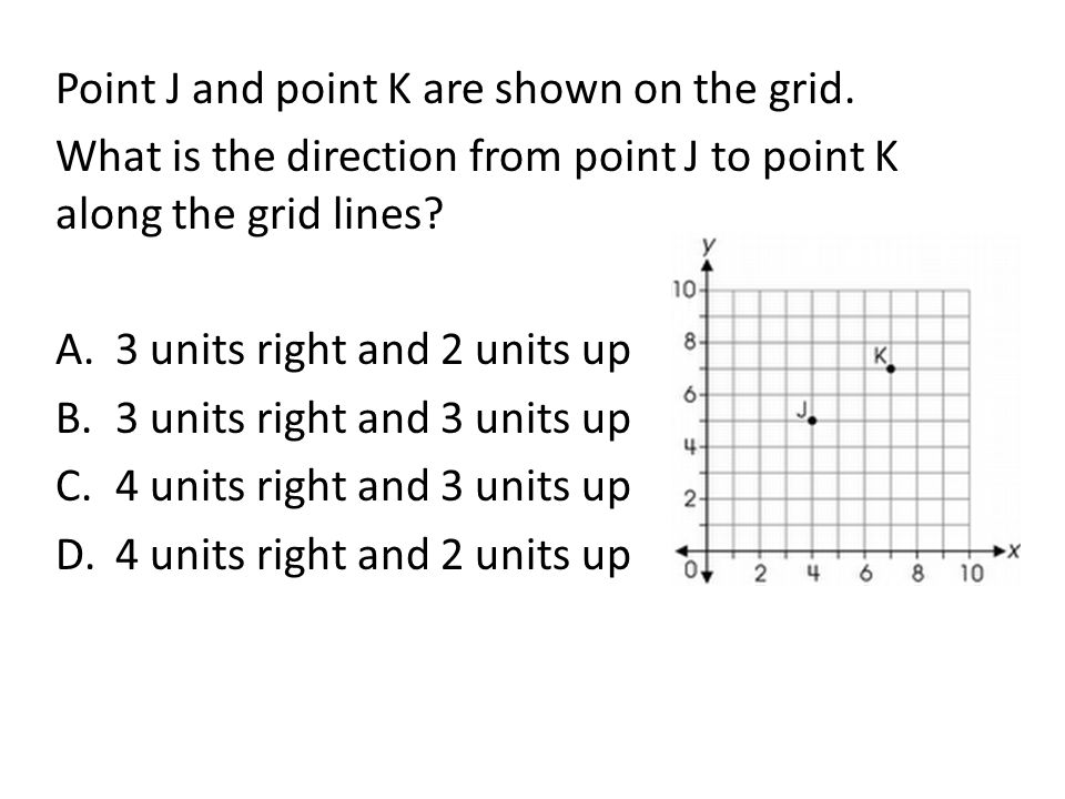 Point J and point K are shown on the grid.