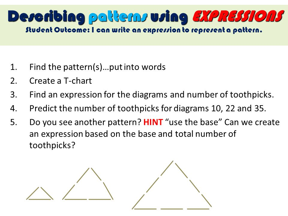 Describing patterns using EXPRESSIONS