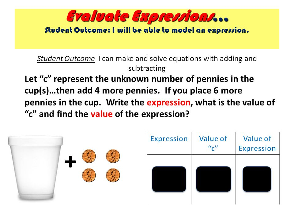 Evaluate Expressions… Student Outcome: I will be able to model an expression.