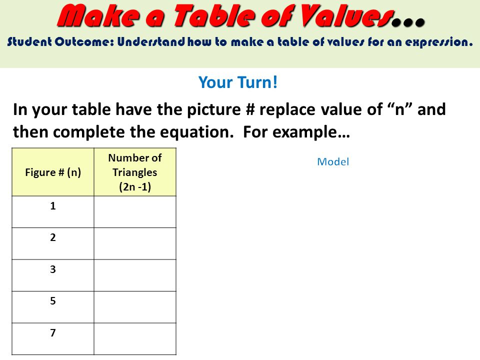 Make a Table of Values… Your Turn!