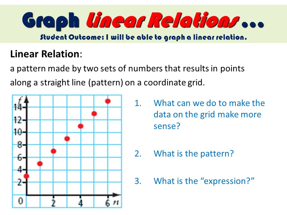 Graph Linear Relations …