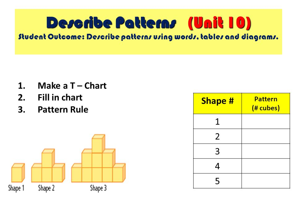 Describe Patterns (Unit 10) Student Outcome: Describe patterns using words, tables and diagrams.