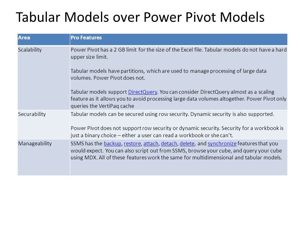Tabular Models over Power Pivot Models