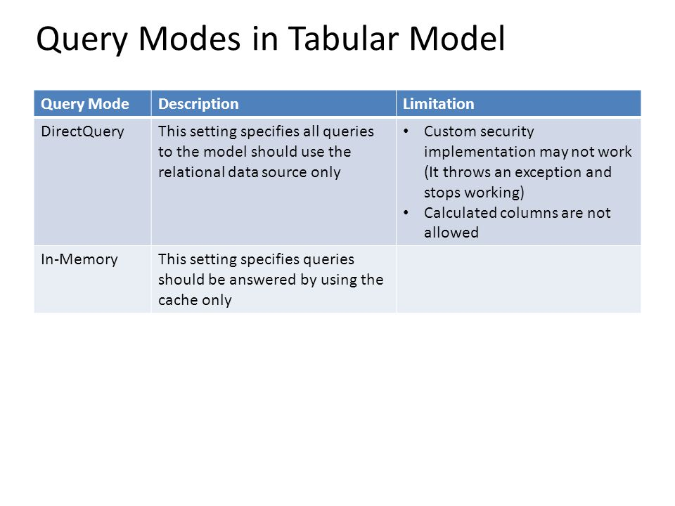 Query Modes in Tabular Model