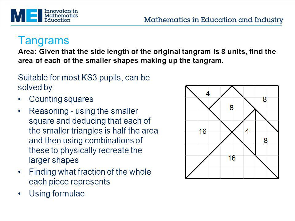 Tangrams Area: Given that the side length of the original tangram is 8 units, find the area of each of the smaller shapes making up the tangram.
