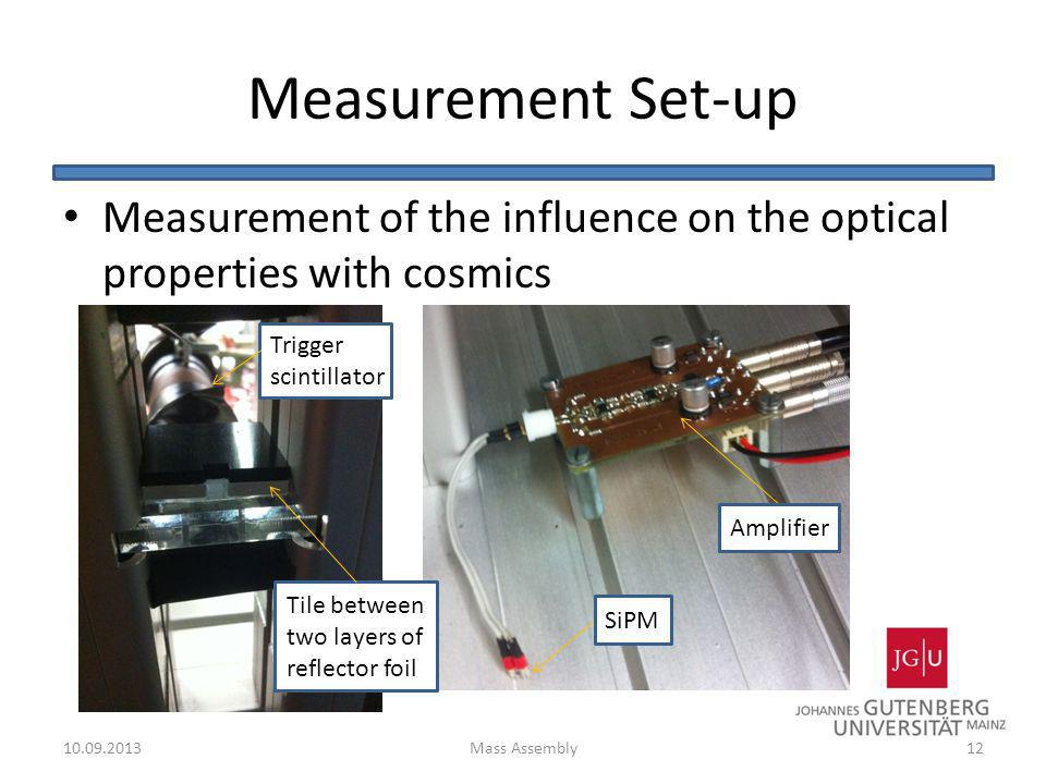 Measurement Set-up Measurement of the influence on the optical properties with cosmics. Trigger scintillator.