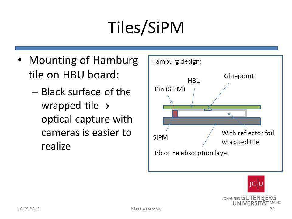 Tiles/SiPM Mounting of Hamburg tile on HBU board: