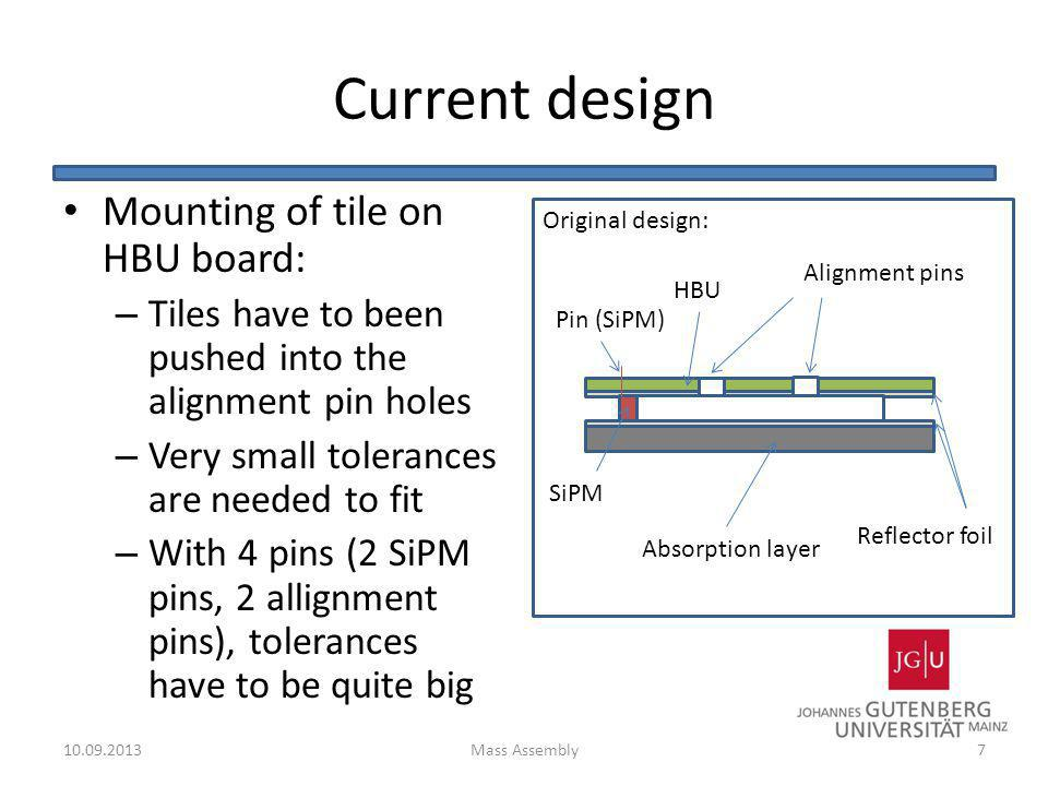 Current design Mounting of tile on HBU board: