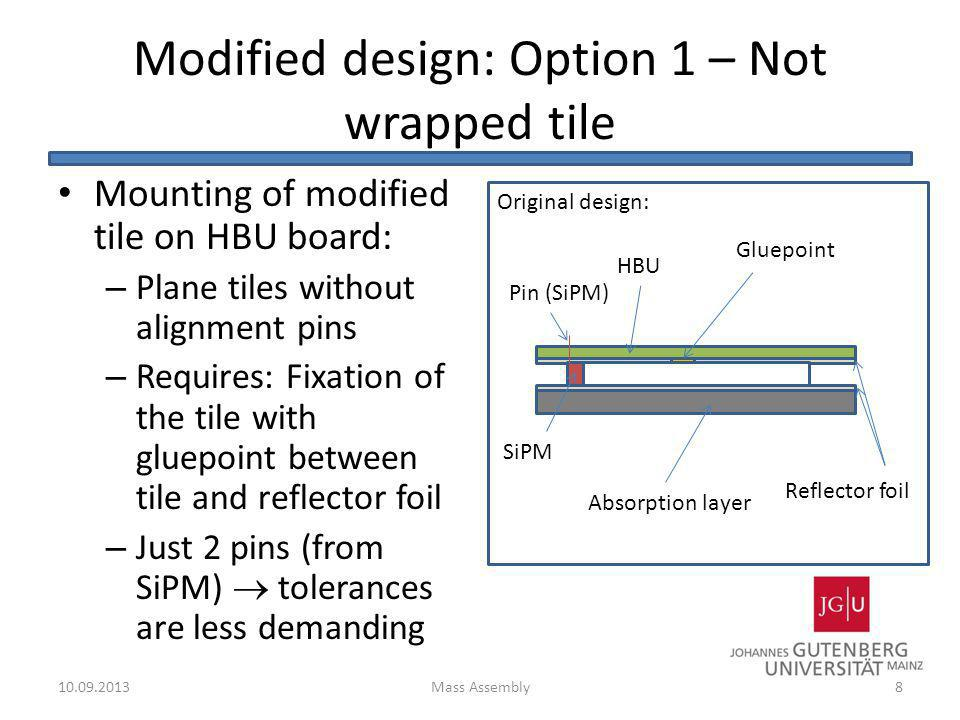 Modified design: Option 1 – Not wrapped tile