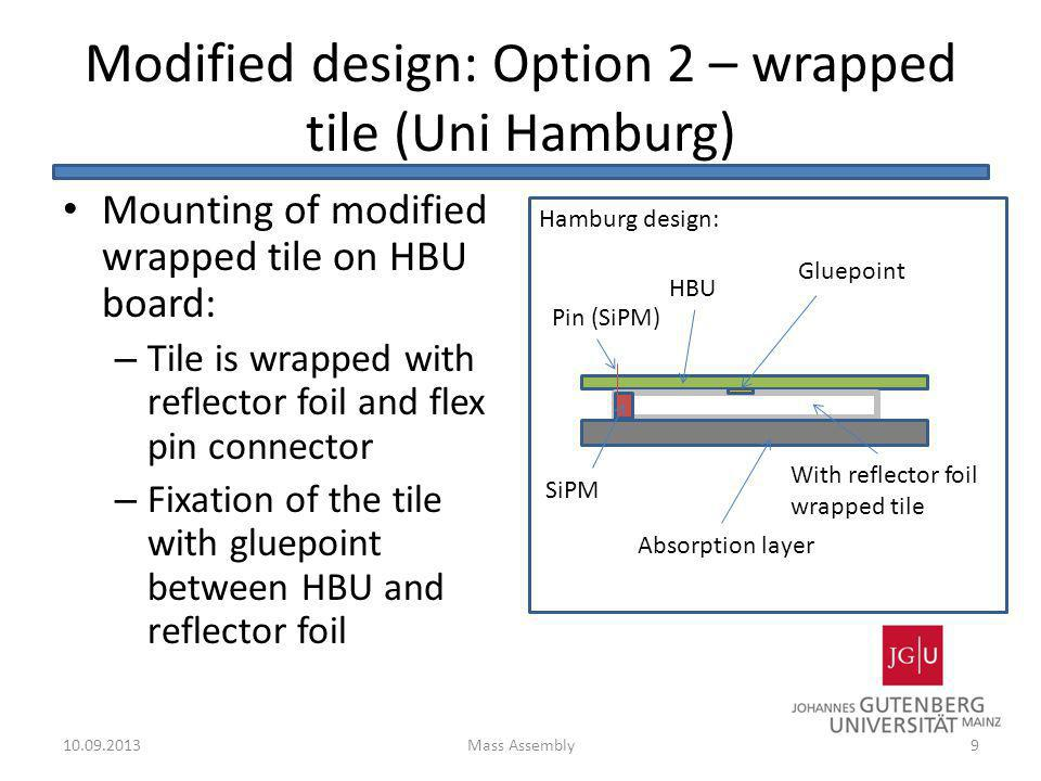 Modified design: Option 2 – wrapped tile (Uni Hamburg)