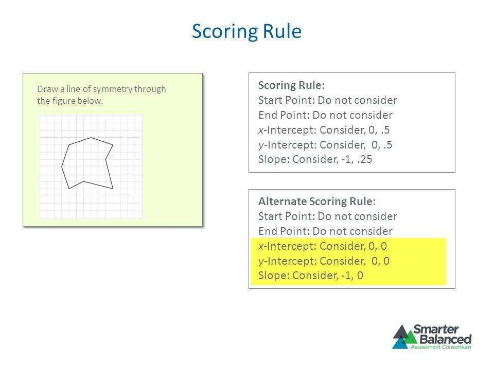 Scoring Rule Scoring Rule: Start Point: Do not consider