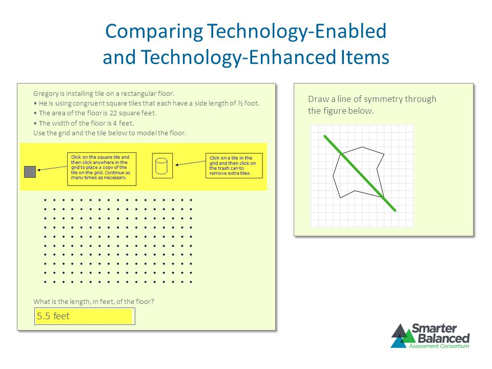 Comparing Technology-Enabled and Technology-Enhanced Items
