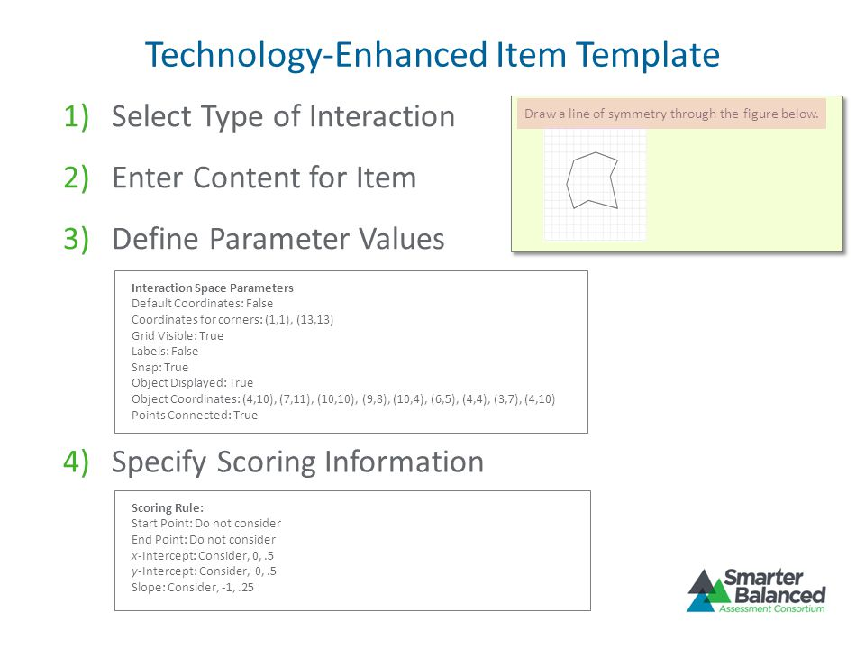 Technology-Enhanced Item Template