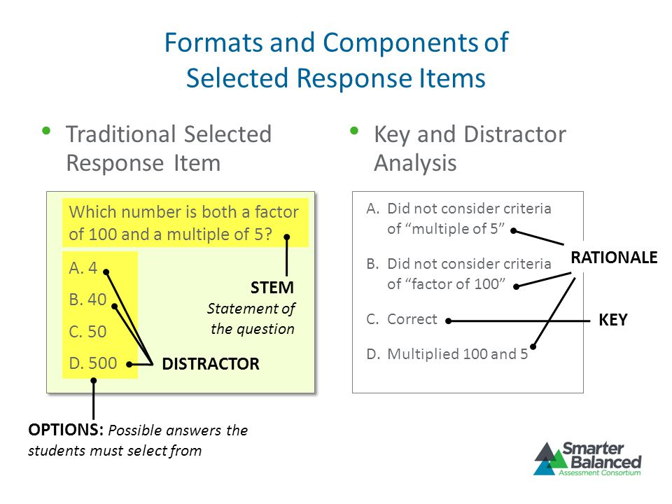 Formats and Components of Selected Response Items