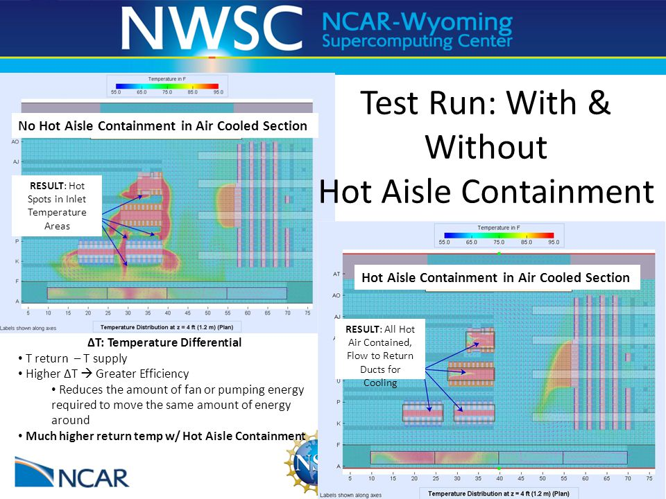 Test Run: With & Without Hot Aisle Containment