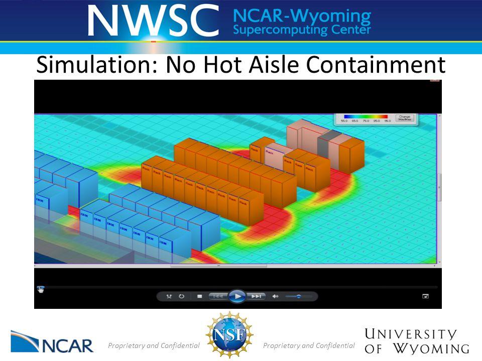 Simulation: No Hot Aisle Containment