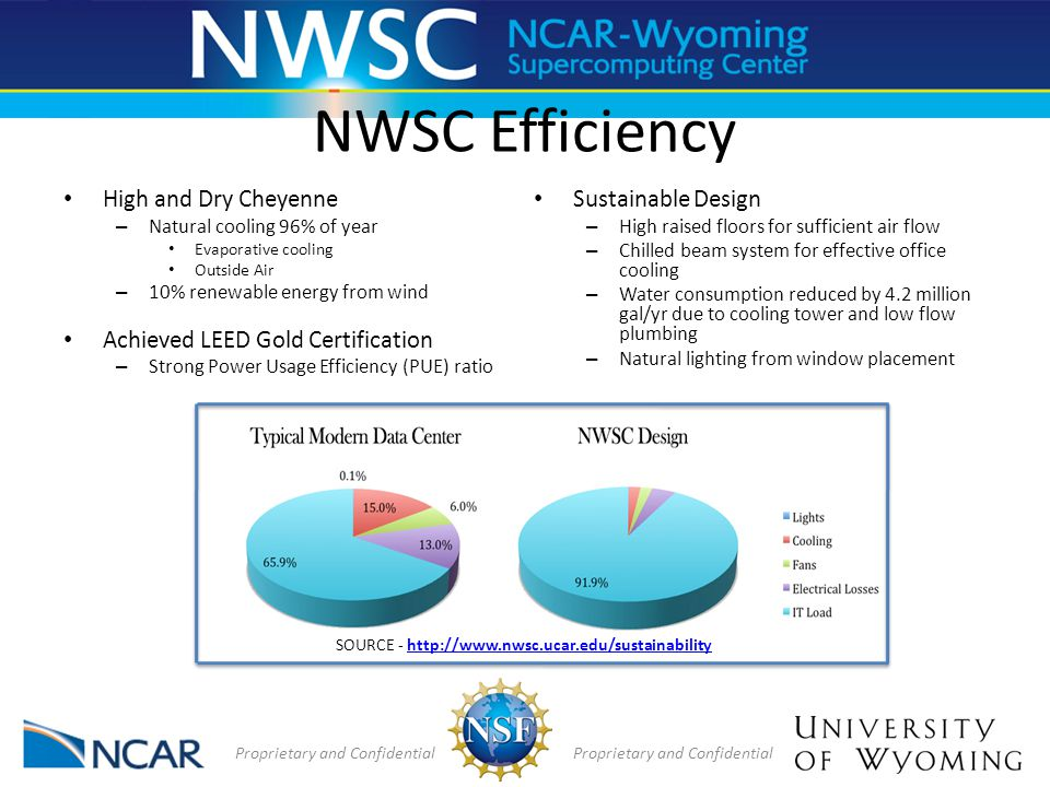 NWSC Efficiency High and Dry Cheyenne Sustainable Design