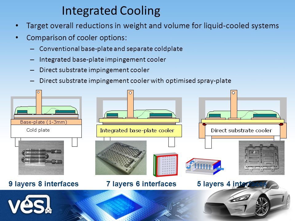 Integrated Cooling Target overall reductions in weight and volume for liquid-cooled systems. Comparison of cooler options: