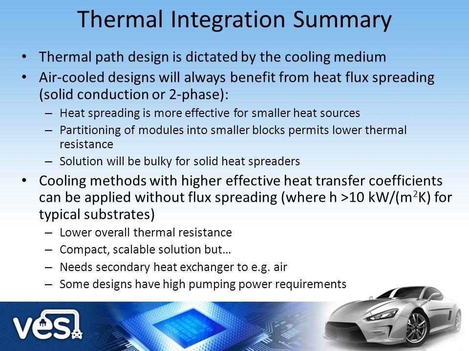 Thermal Integration Summary