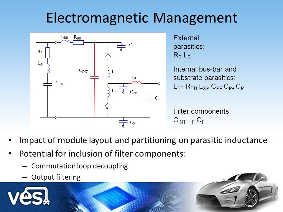 Electromagnetic Management