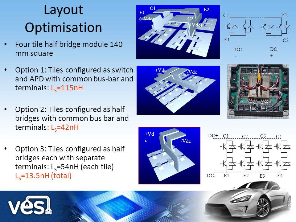 Layout Optimisation Four tile half bridge module 140 mm square