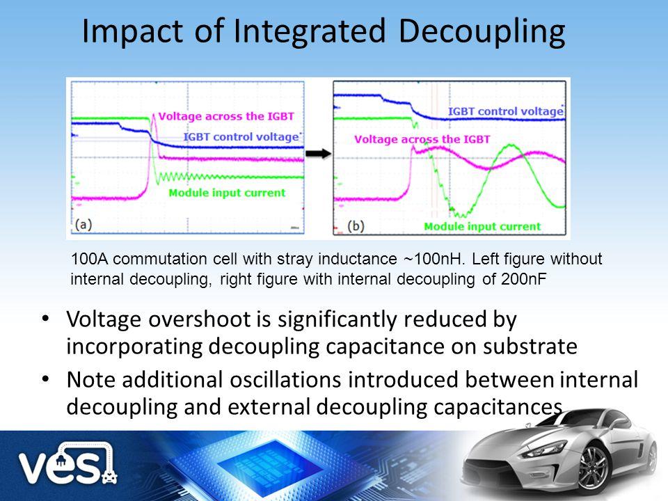 Impact of Integrated Decoupling