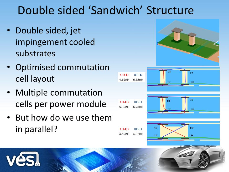 Double sided 'Sandwich' Structure
