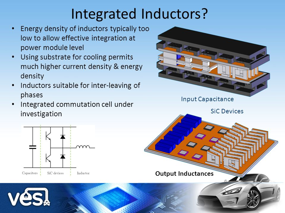 Integrated Inductors Energy density of inductors typically too low to allow effective integration at power module level.