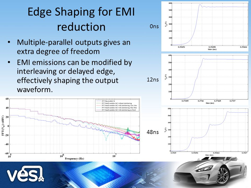 Edge Shaping for EMI reduction