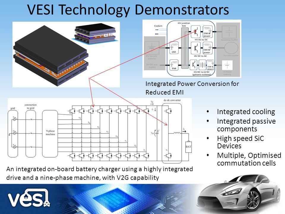 VESI Technology Demonstrators