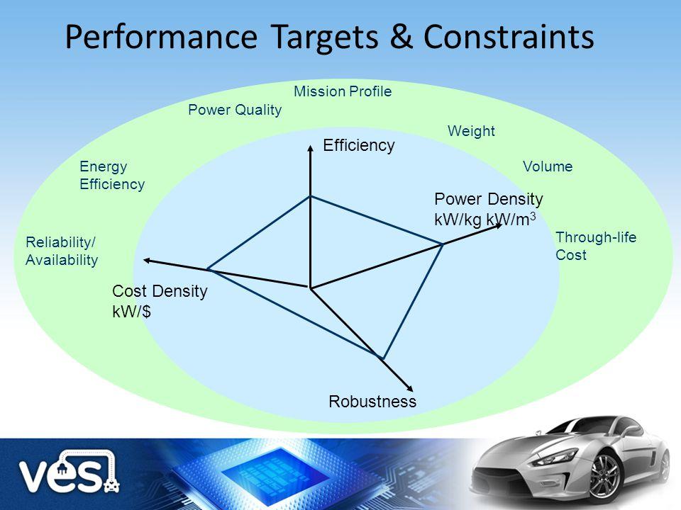 Performance Targets & Constraints
