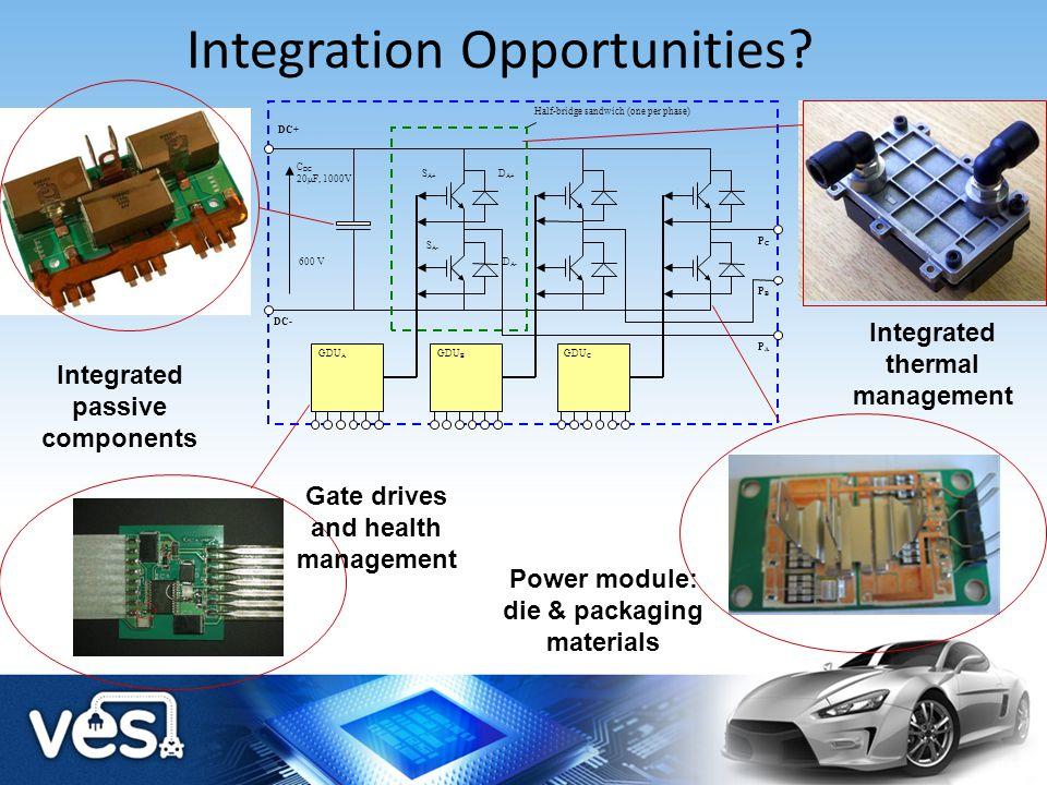 Integration Opportunities