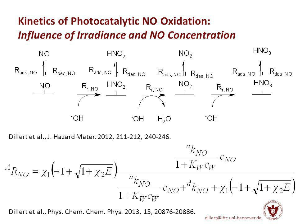 Kinetics of Photocatalytic NO Oxidation: Influence of Irradiance and NO Concentration