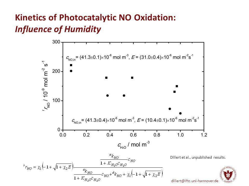 Kinetics of Photocatalytic NO Oxidation: Influence of Humidity