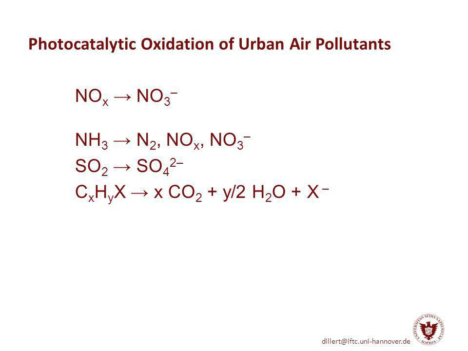 Photocatalytic Oxidation of Urban Air Pollutants