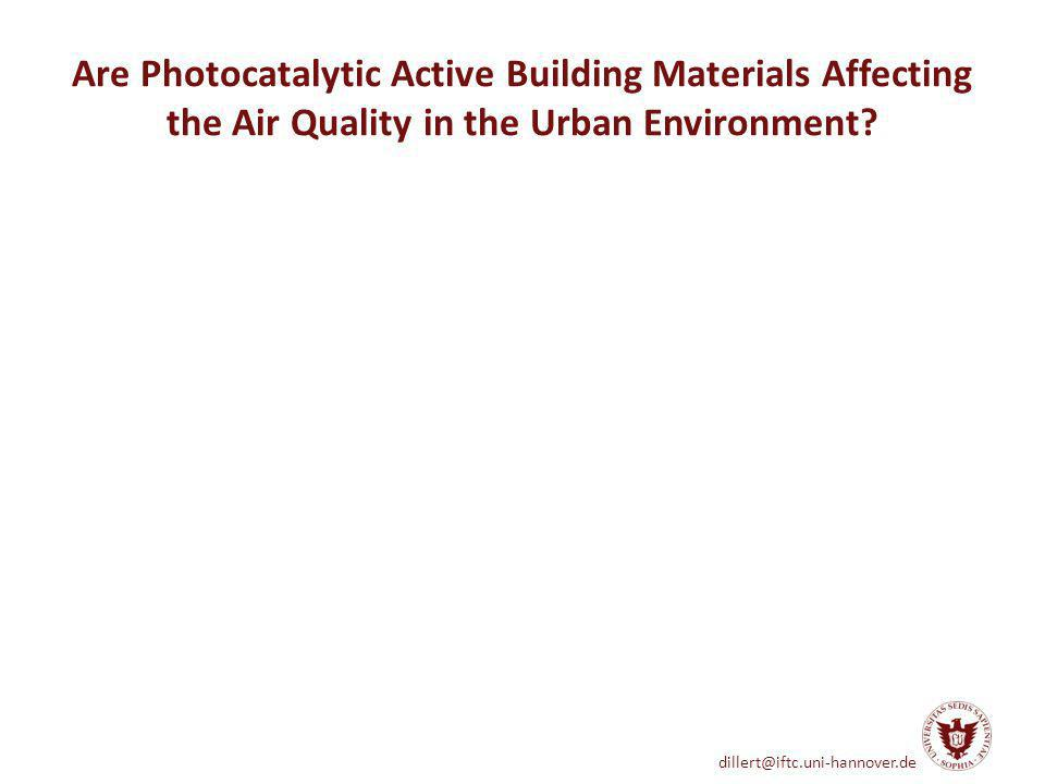 Are Photocatalytic Active Building Materials Affecting the Air Quality in the Urban Environment