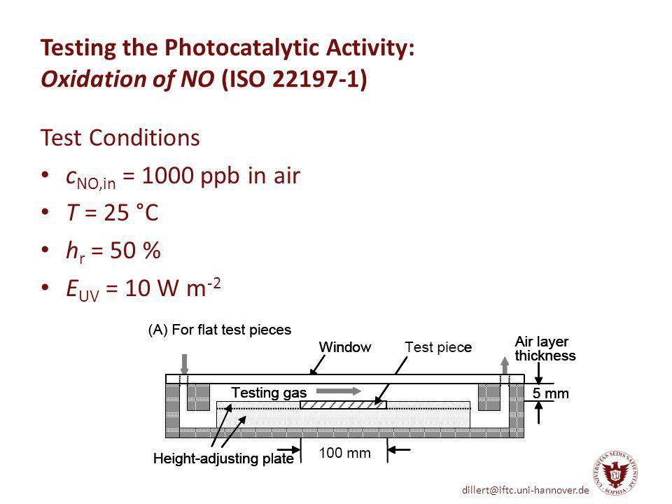 Testing the Photocatalytic Activity: Oxidation of NO (ISO 22197-1)