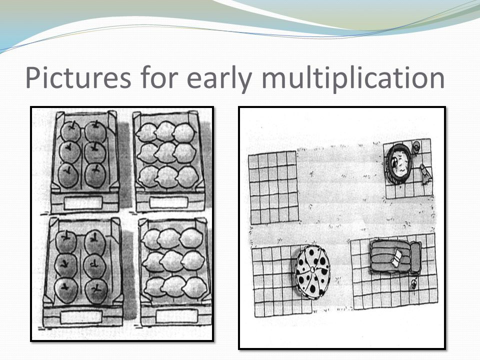 Pictures for early multiplication