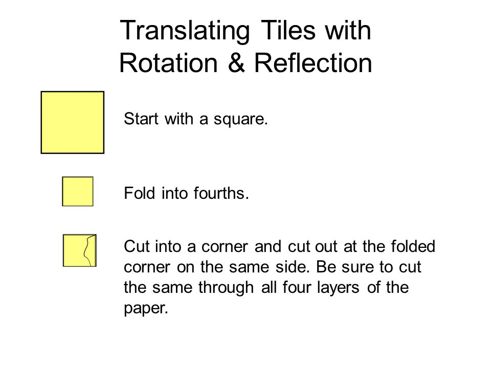 Translating Tiles with Rotation & Reflection