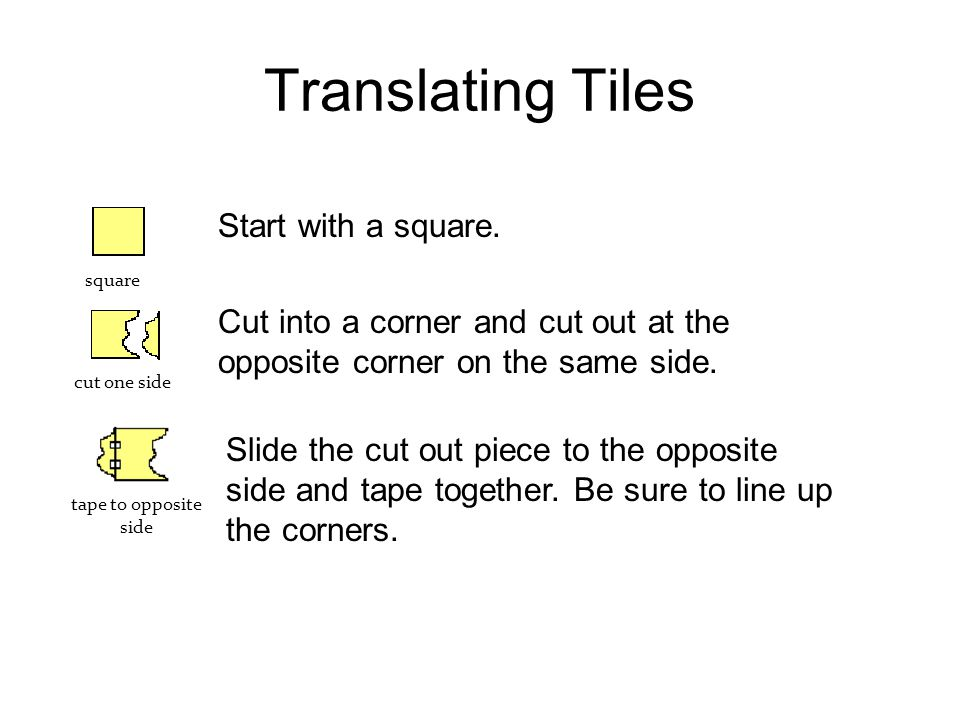 Translating Tiles Start with a square.