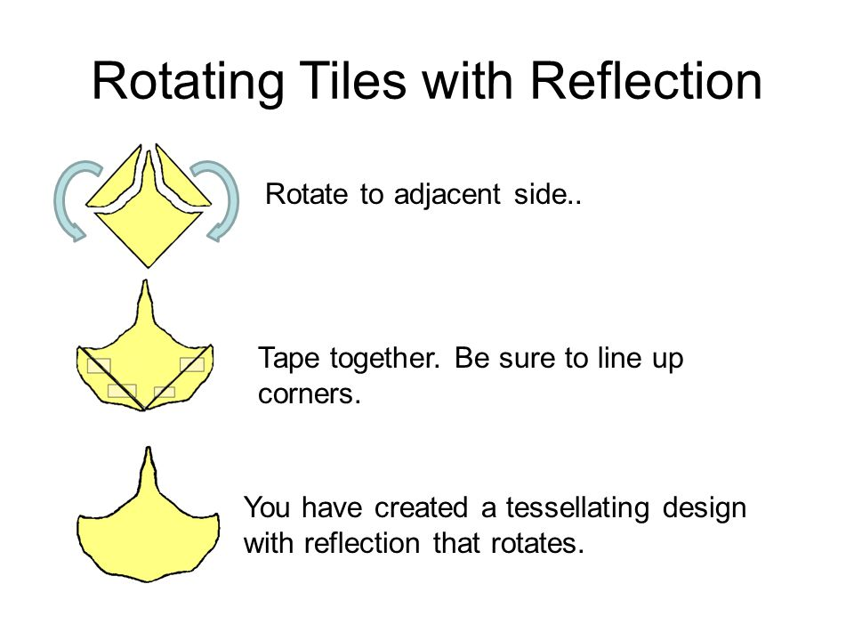Rotating Tiles with Reflection