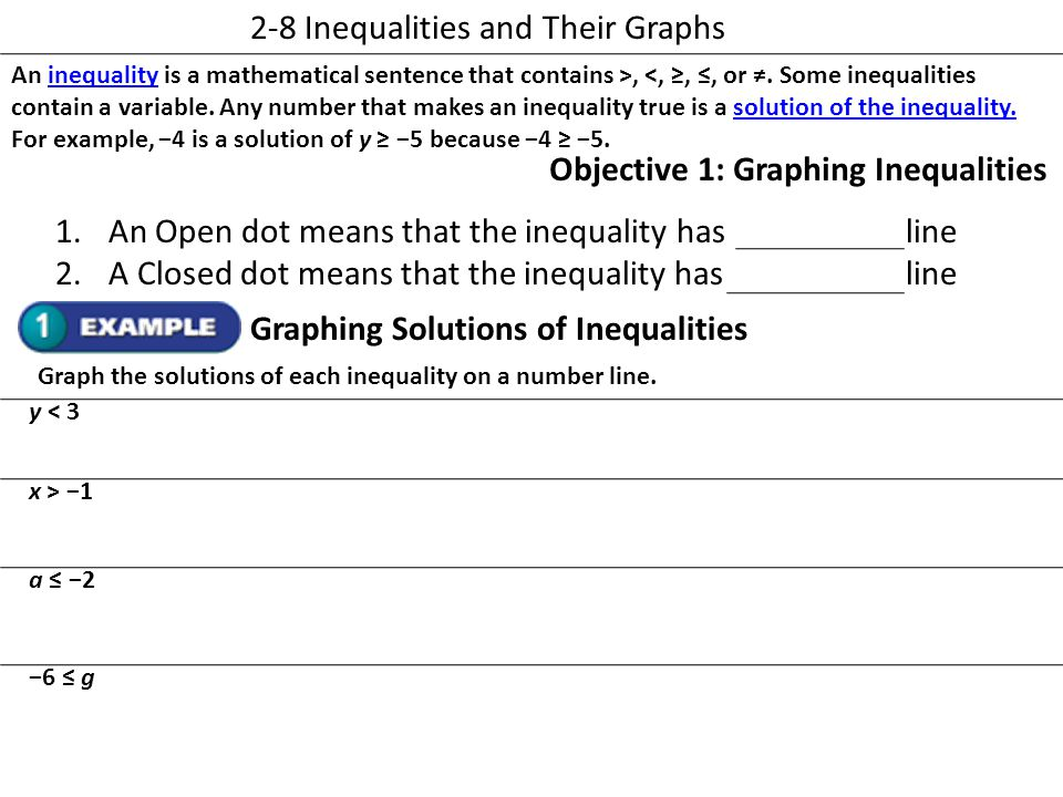 2-8 Inequalities and Their Graphs