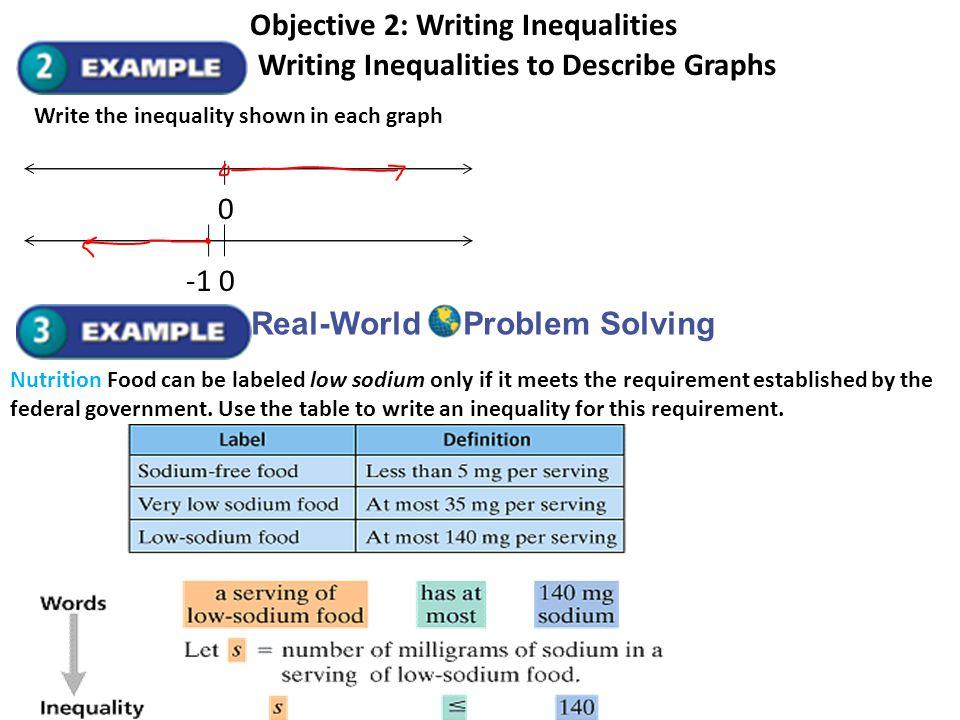 Objective 2: Writing Inequalities