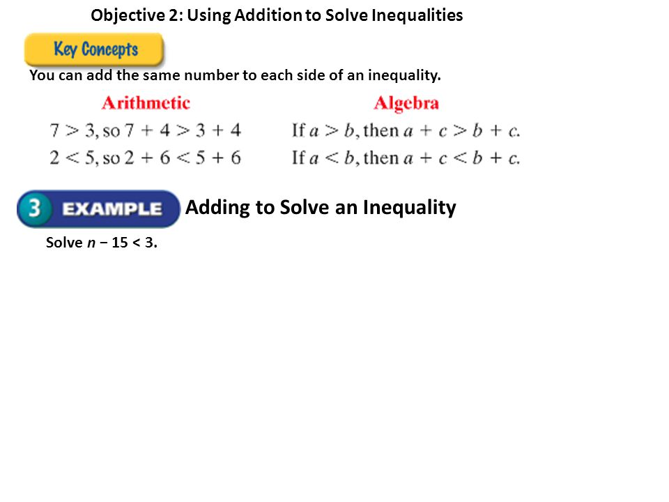 Adding to Solve an Inequality